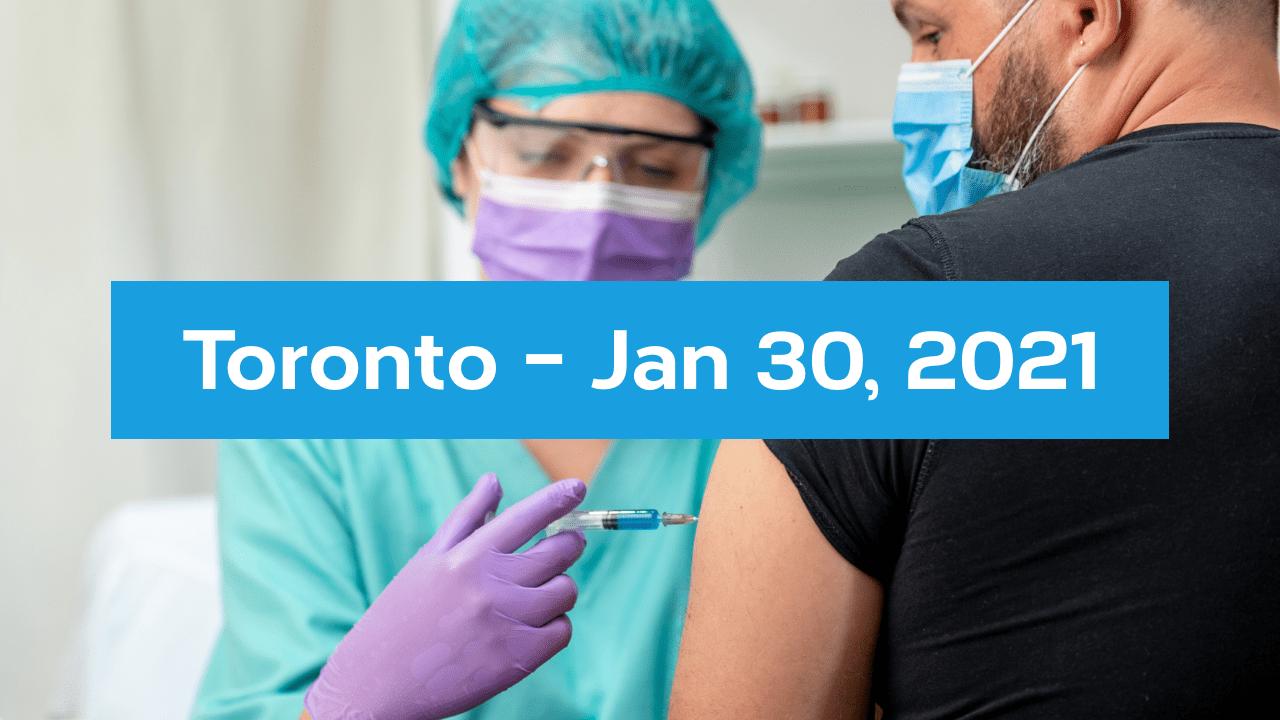 Injection Training Certificate Program for Pharmacy Technicians – Jan 30, 2021